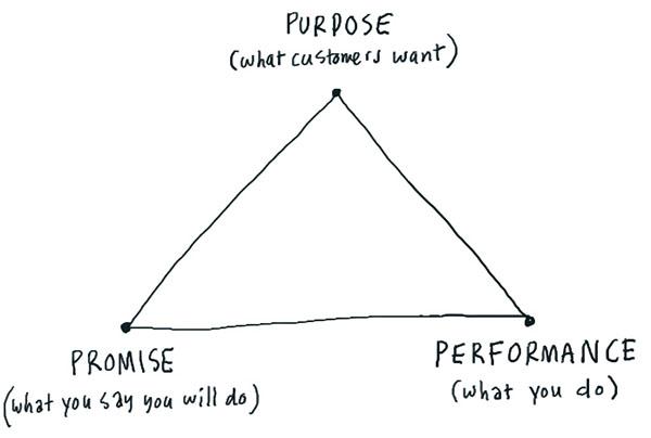 Pursue Purpose Through New Power
