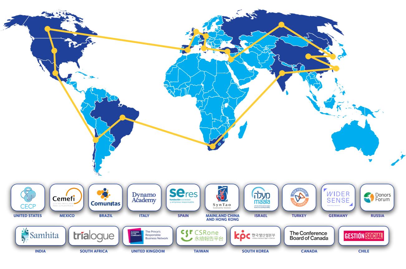 THE GLOBAL EXCHANGE: GLOBAL PARTNERS