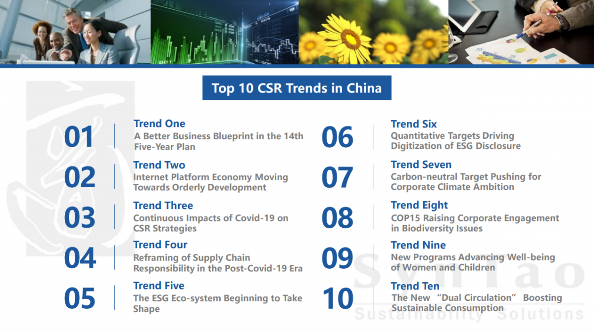 Top 10 CSR trends in China (2021)